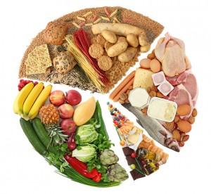 Proteiner i mat